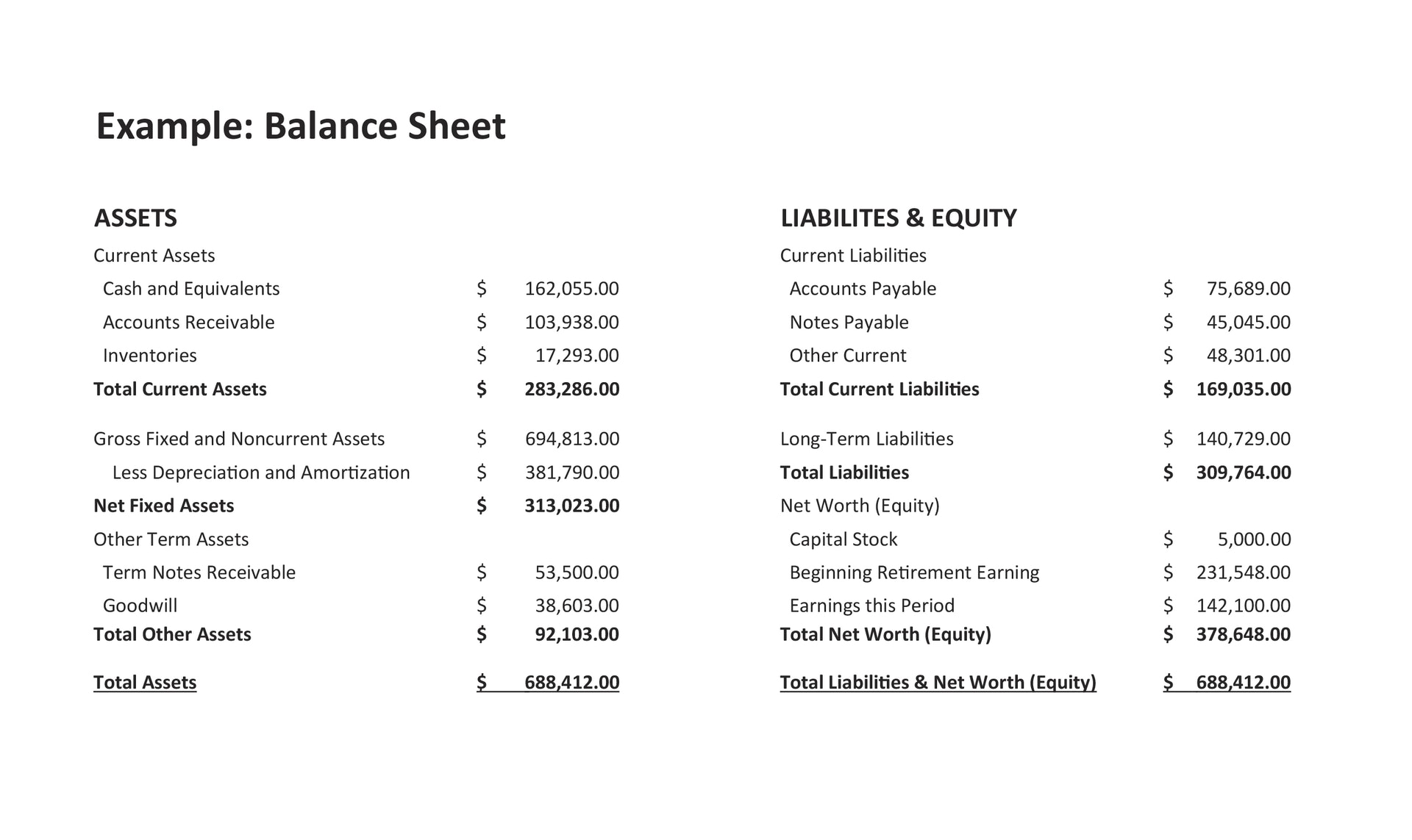 Financial Reports And Ratios For Profitable Landscaping Companies Green Industry Pros